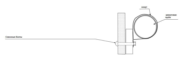 Шверт--  устройство, препятствующий боковому  дрейфу катамарана